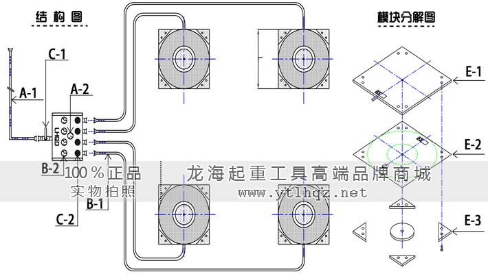 气垫搬运车结构图与模块分解图
