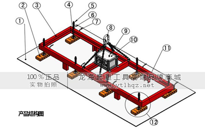 电动薄板永磁起重器结构图