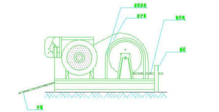 JK型快速卷扬机结构示意图  JK型建筑卷扬机使用案例图: JK型快速卷扬机广泛应用于建筑、水利工程、林业、矿山、码头等的物料升降或平拖。不仅可单独使用,也可和滑轮、井架配套组成组分装置。还可作为现代化电控自动作业线上的配套没备。