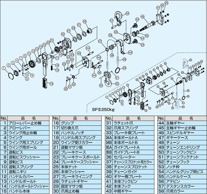 spⅡ型手扳葫芦结构分解图
