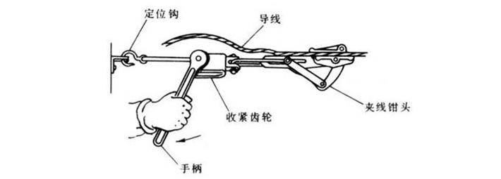 鱼竿绕线器用法图解