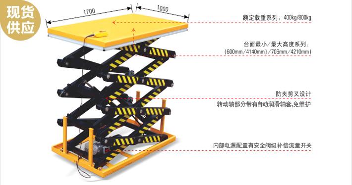 四剪式电动液压升降平台采用高