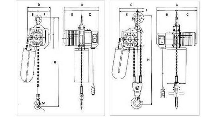 dsa型大山环链电动葫芦