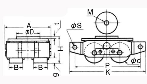 WB型TIRROLLER搬运小坦克图表